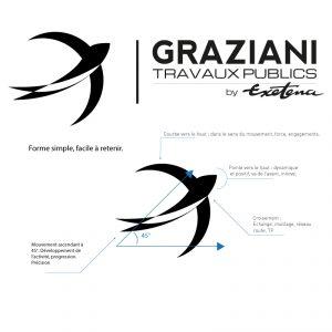 Explication logo Graziani TP