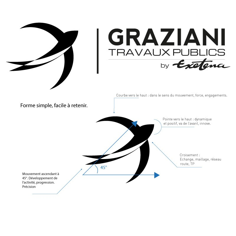 Explication logo Graziani TP